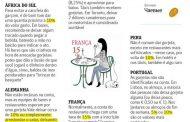Veja como é a regra da gorjeta fora do Brasil